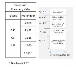 Plancher Opale/Emeraude - 3 m x 2m50